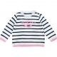 sweater stripe lurex